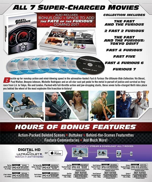 Fast & Furious Box Set Amazon